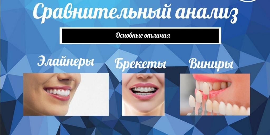 виниры на зубы цены в ростове
